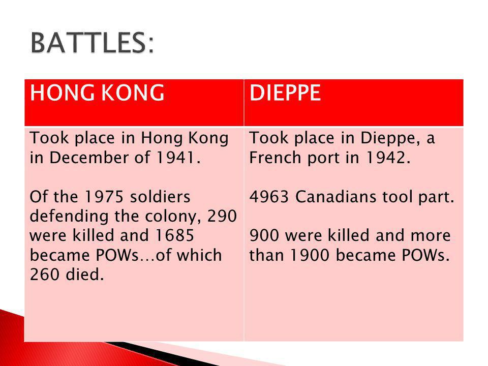 BATTLES: HONG KONG DIEPPE Took place in Hong Kong in December of 1941.