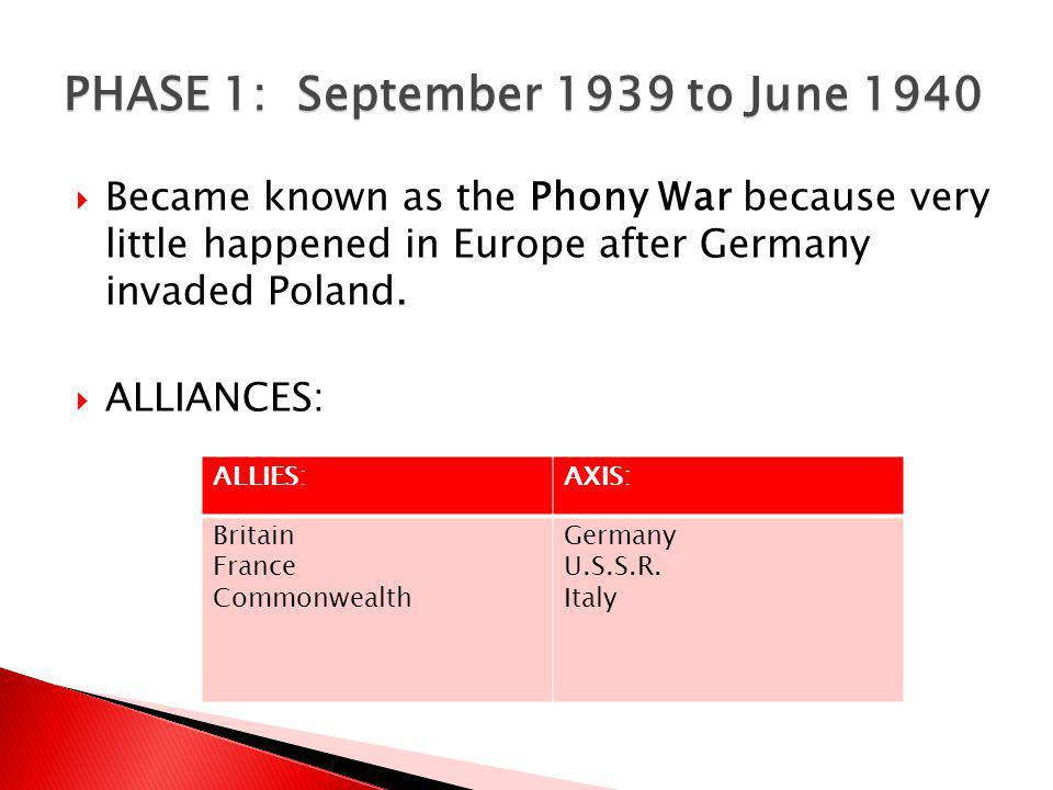PHASE 1: September 1939 to June 1940