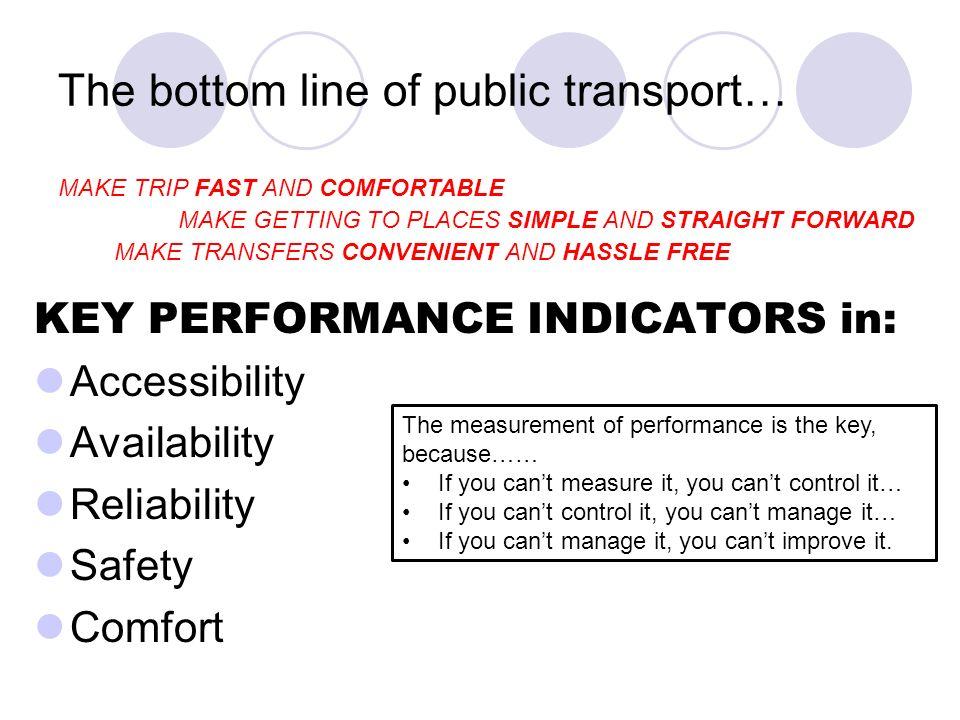 The bottom line of public transport…