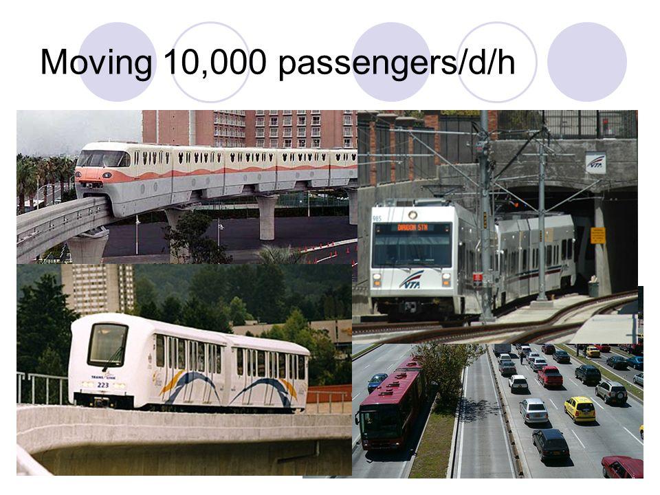 Moving 10,000 passengers/d/h
