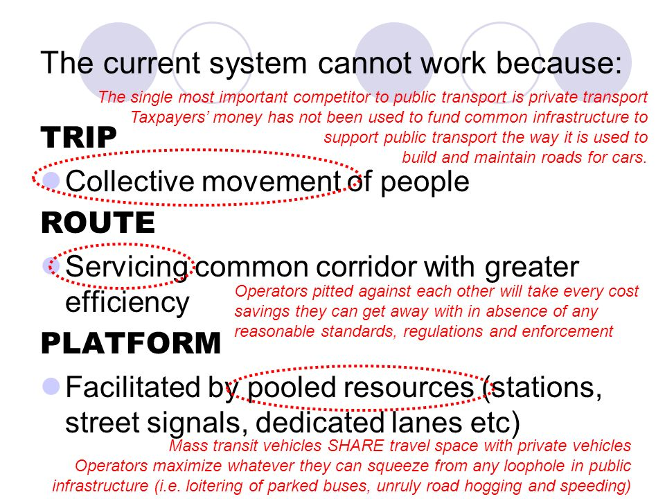 The current system cannot work because: