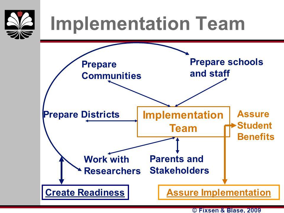 Assure Implementation