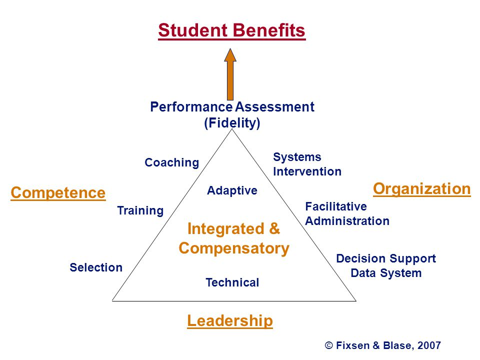 Student Benefits Organization Competence Integrated & Compensatory