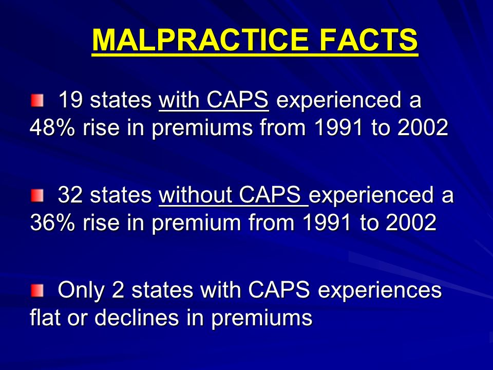 MALPRACTICE FACTS 19 states with CAPS experienced a 48% rise in premiums from 1991 to 2002.