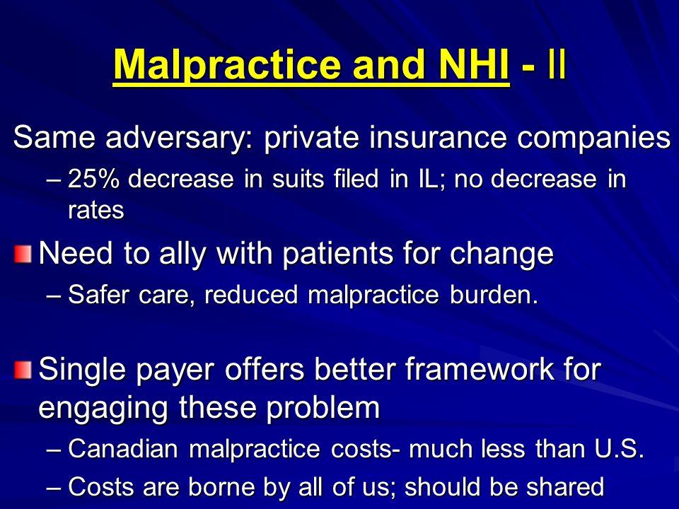 Malpractice and NHI - II