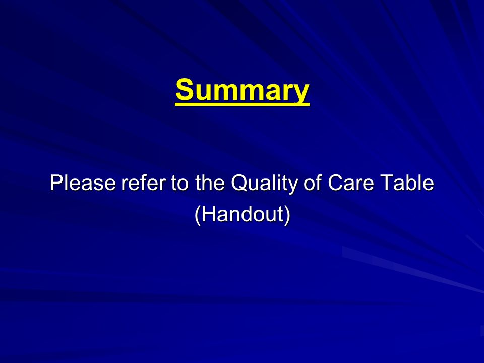 Please refer to the Quality of Care Table