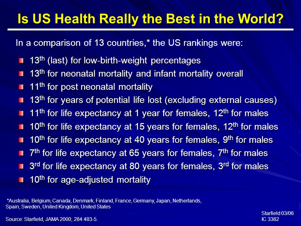 Is US Health Really the Best in the World