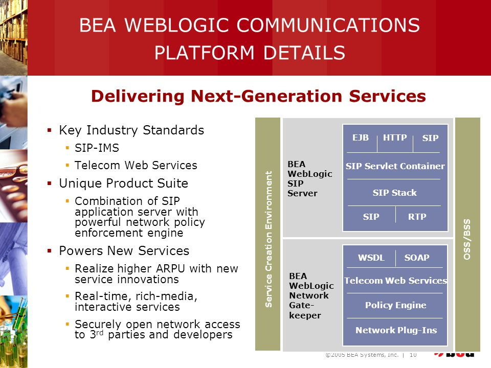 BEA WEBLOGIC COMMUNICATIONS PLATFORM DETAILS