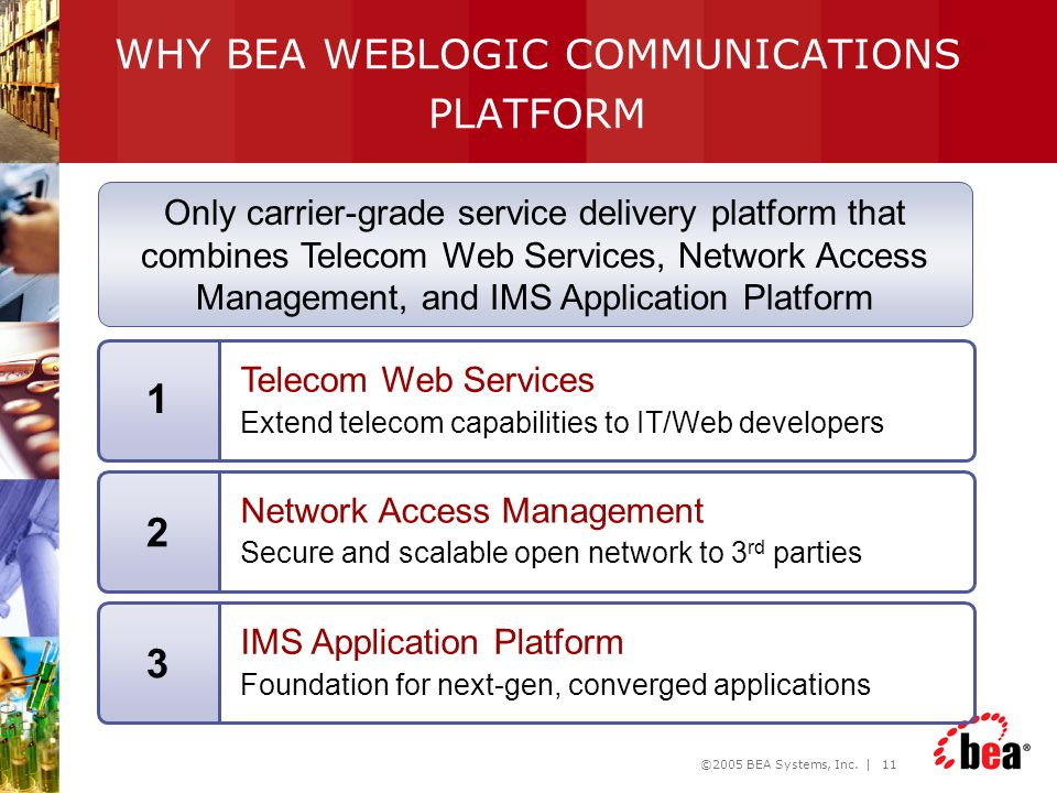 WHY BEA WEBLOGIC COMMUNICATIONS PLATFORM