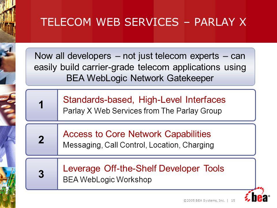 TELECOM WEB SERVICES – PARLAY X