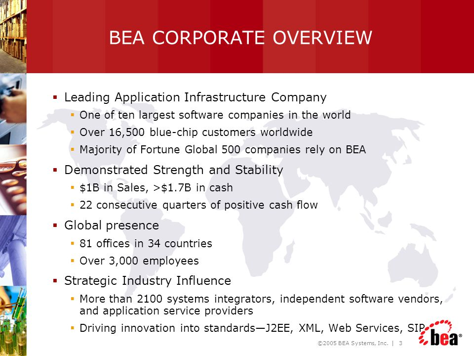 BEA CORPORATE OVERVIEW