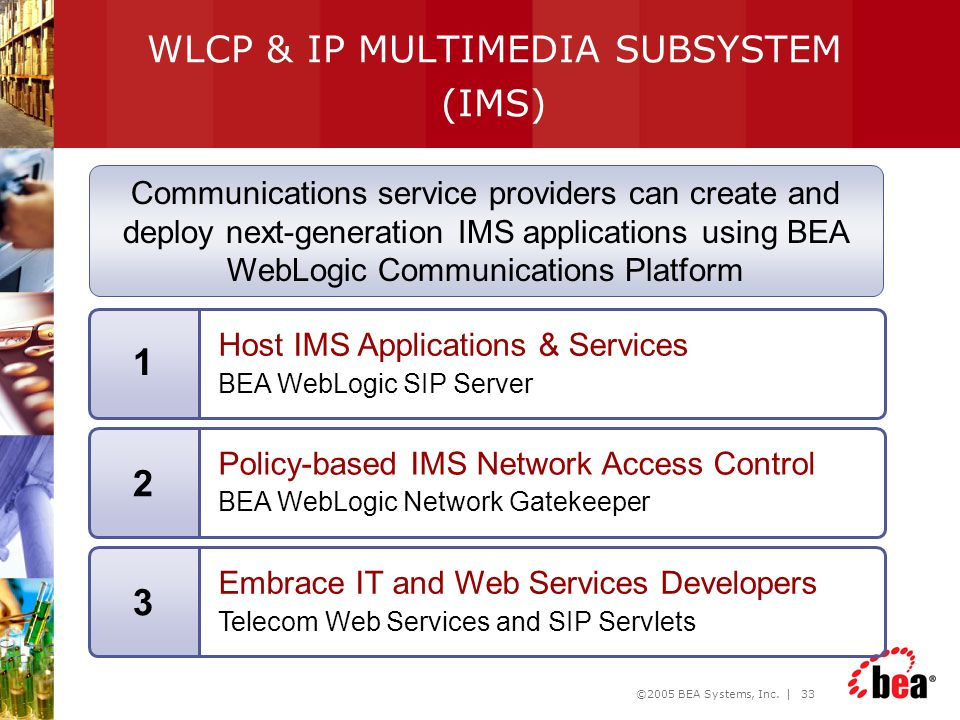WLCP & IP MULTIMEDIA SUBSYSTEM (IMS)