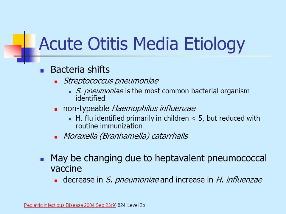 Acute Otitis Media Etiology