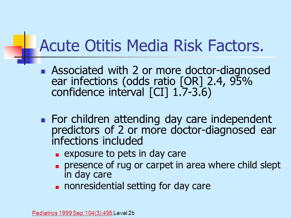 Acute Otitis Media Risk Factors.