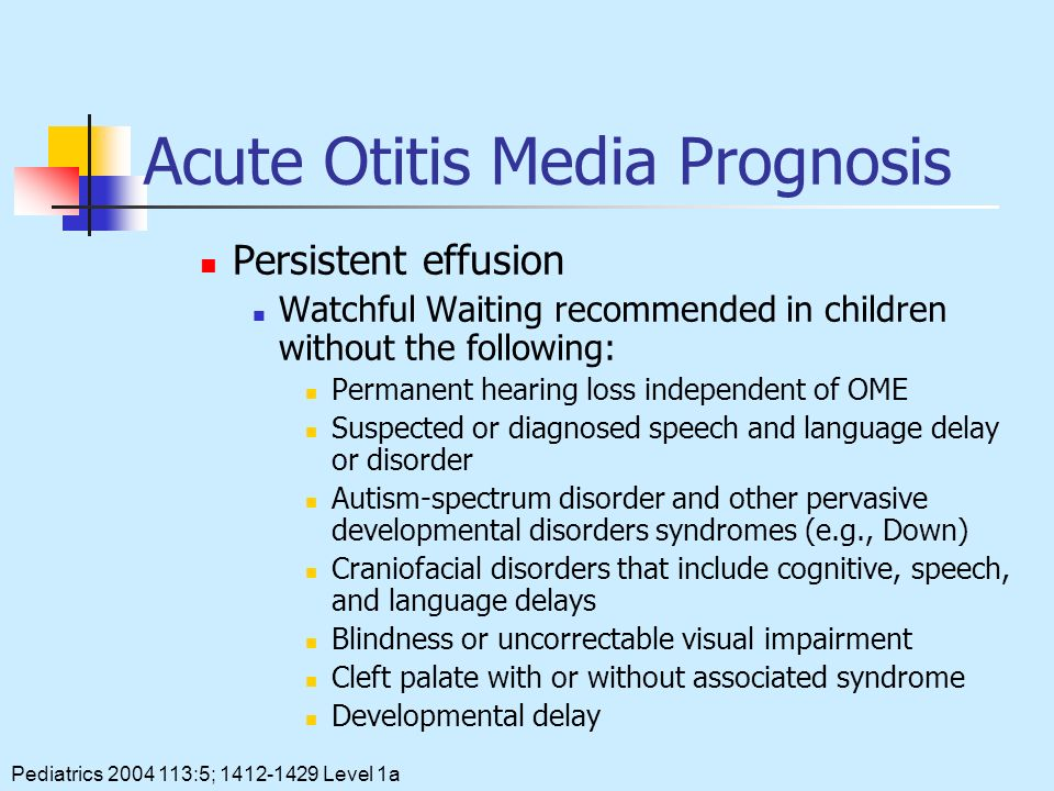 Acute Otitis Media Prognosis