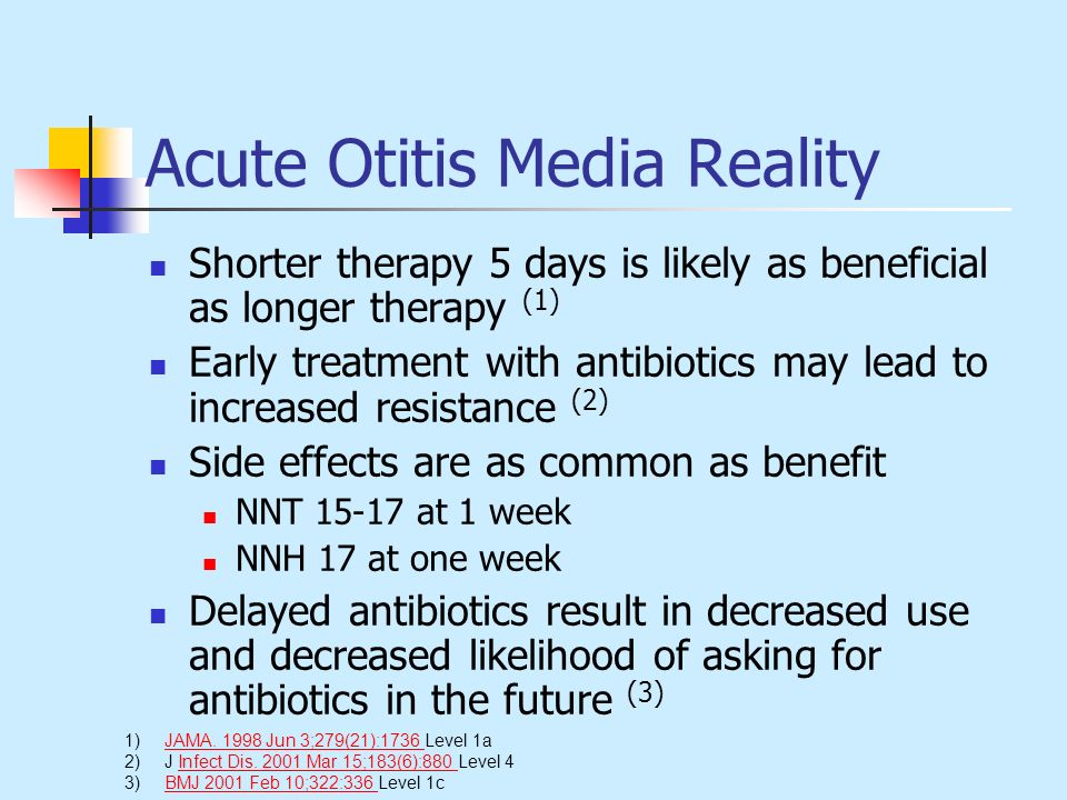 Acute Otitis Media Reality