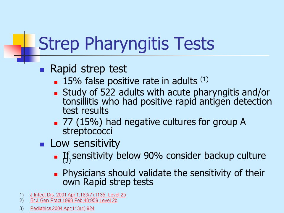 Strep Pharyngitis Tests