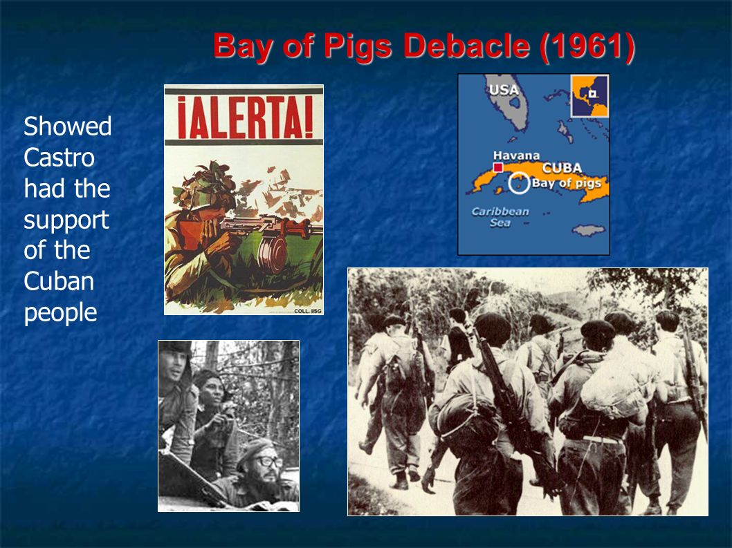 Bay of Pigs Debacle (1961) Showed Castro had the support of the Cuban people