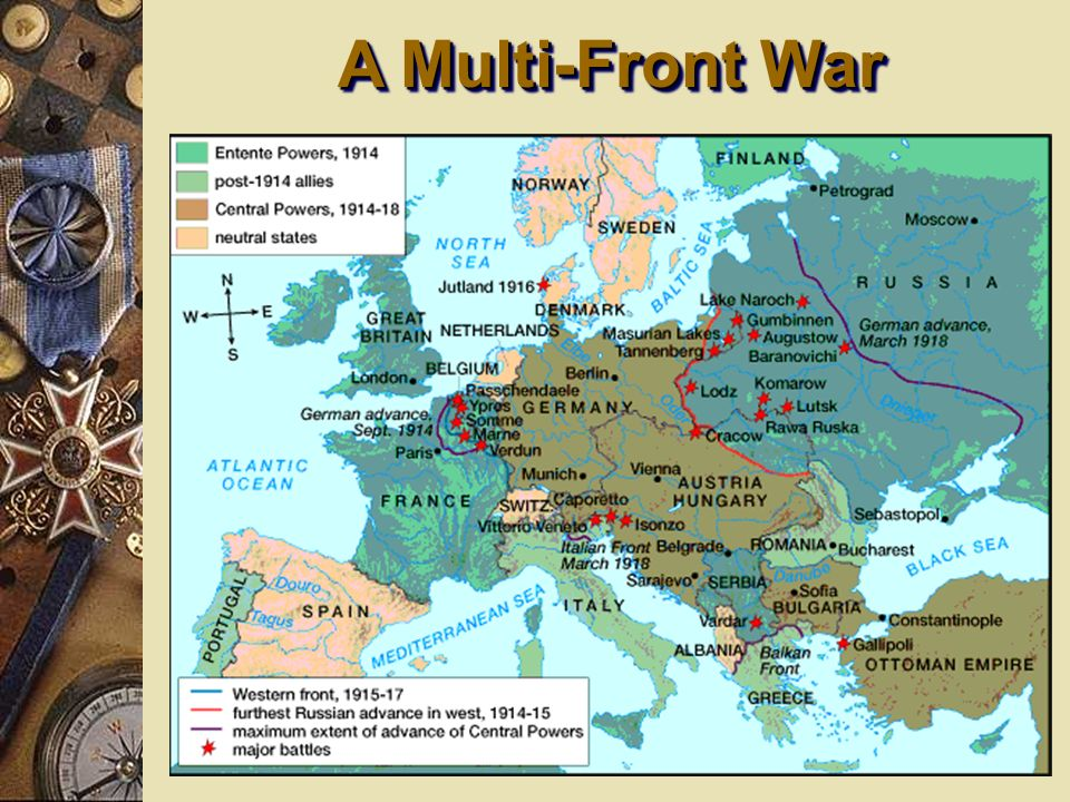 A Multi-Front War