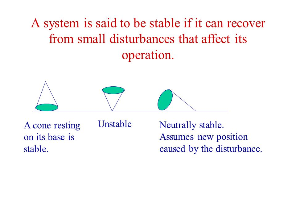 A system is said to be stable if it can recover from small disturbances that affect its operation.