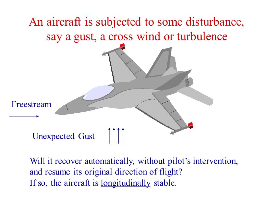 An aircraft is subjected to some disturbance, say a gust, a cross wind or turbulence