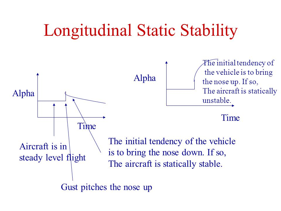 Longitudinal Static Stability