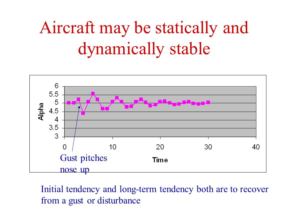Aircraft may be statically and dynamically stable