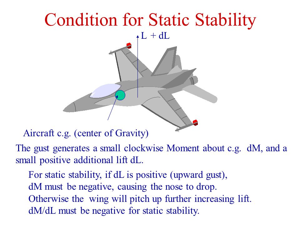 Condition for Static Stability