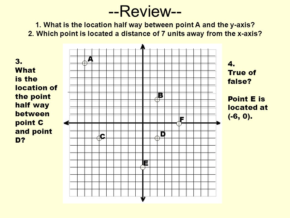 --Review-- 1. What is the location half way between point A and the y-axis 2. Which point is located a distance of 7 units away from the x-axis
