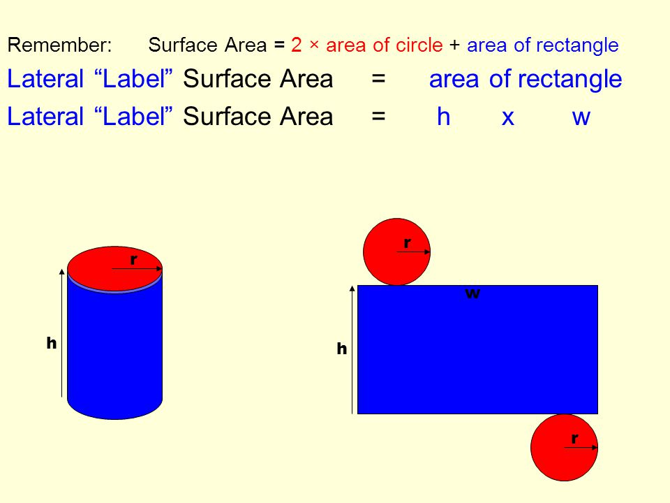 Lateral Label Surface Area = area of rectangle