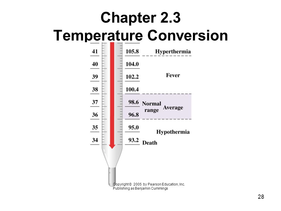 Chapter 2.3 Temperature Conversion