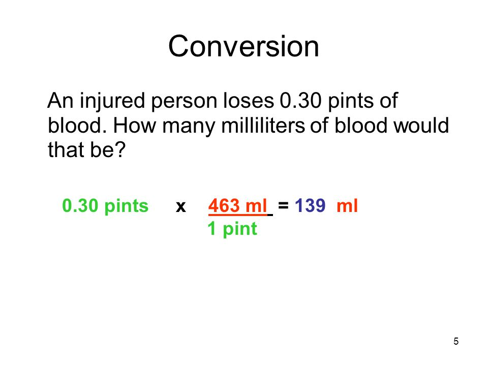 Conversion An injured person loses 0.30 pints of blood. How many milliliters of blood would that be