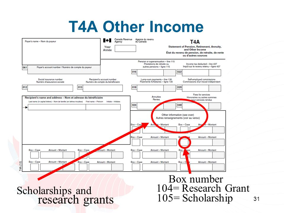 T4A Other Income research grants Box number 104= Research Grant