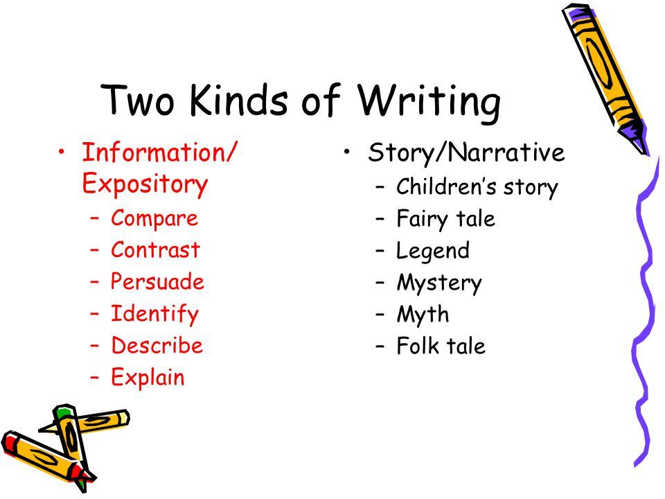 Two Kinds of Writing Information/ Expository Story/Narrative