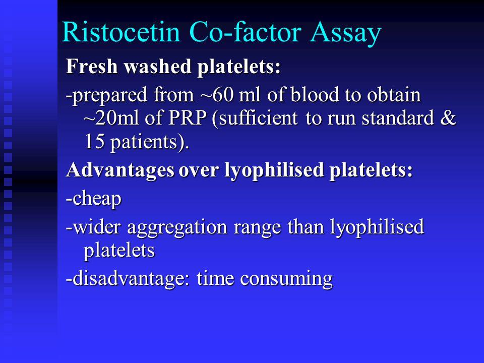 Ristocetin Co-factor Assay