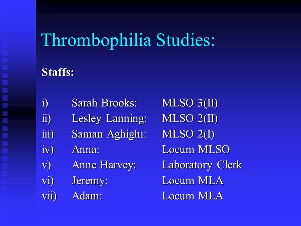 Thrombophilia Studies: