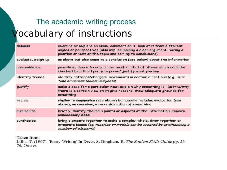 steps to writing a evaluation essay