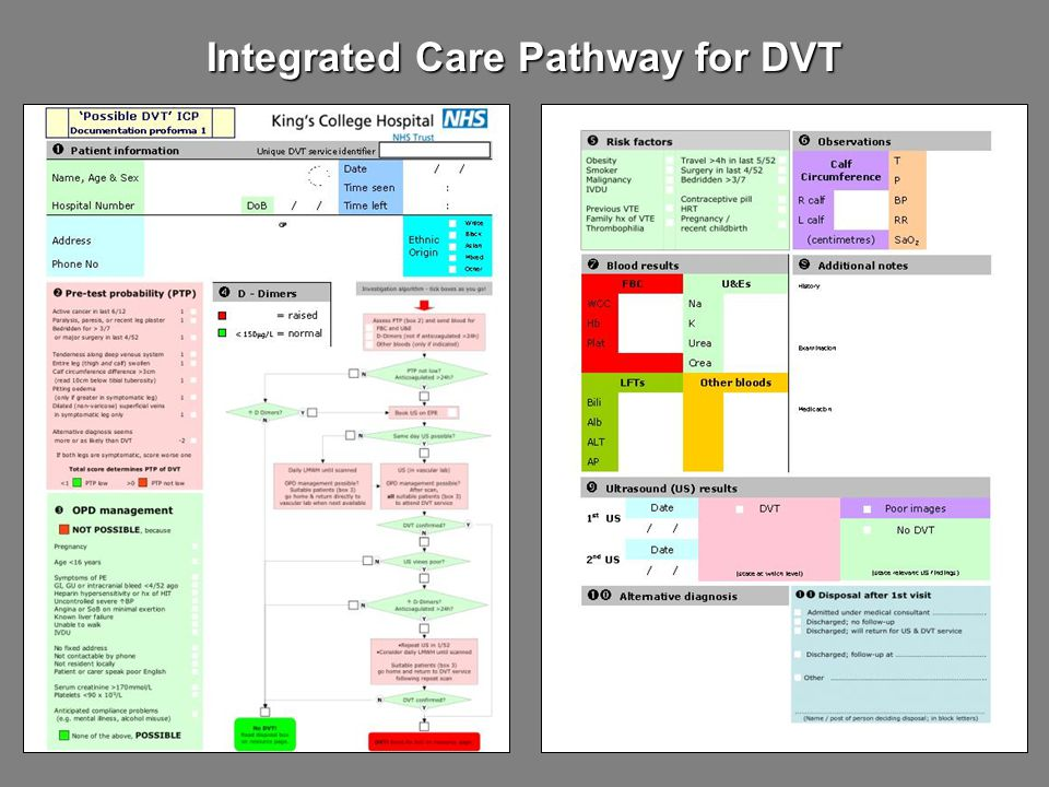 Integrated Care Pathway for DVT