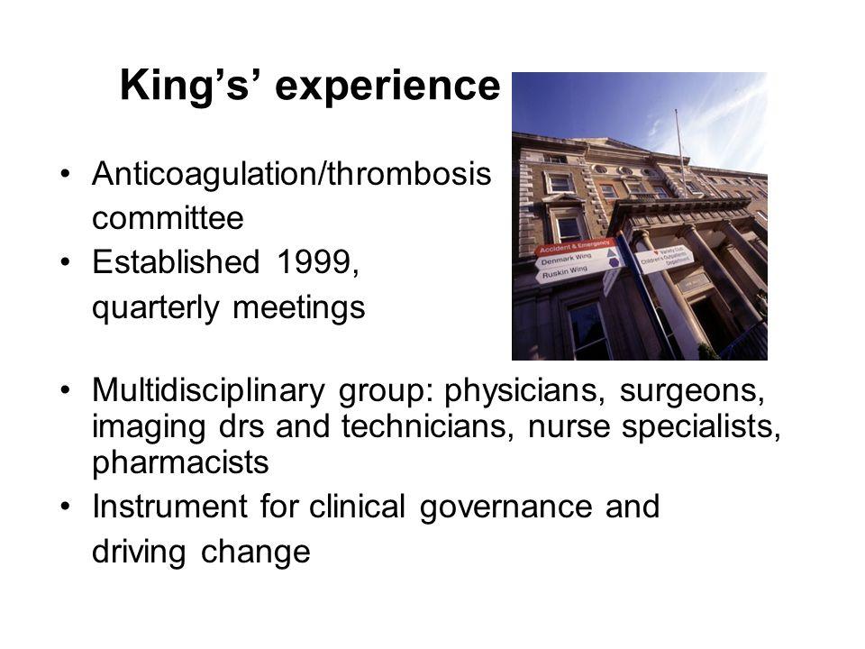 King's' experience Anticoagulation/thrombosis committee