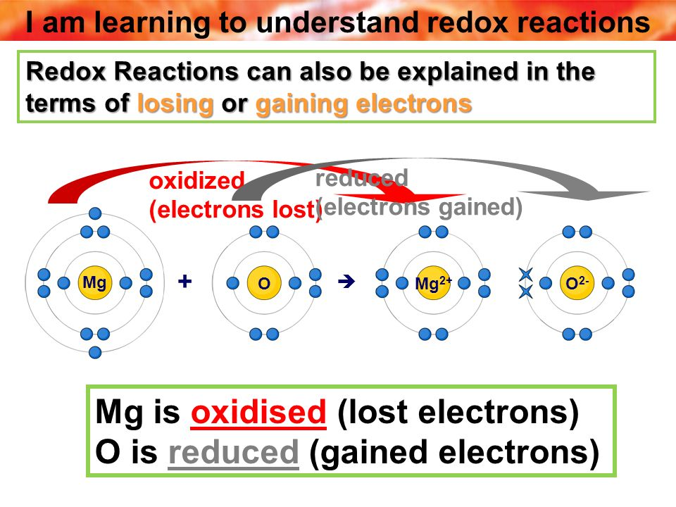 Mg is oxidised (lost electrons) O is reduced (gained electrons)