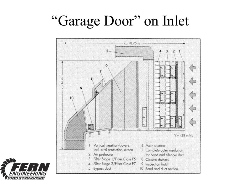 Garage Door on Inlet