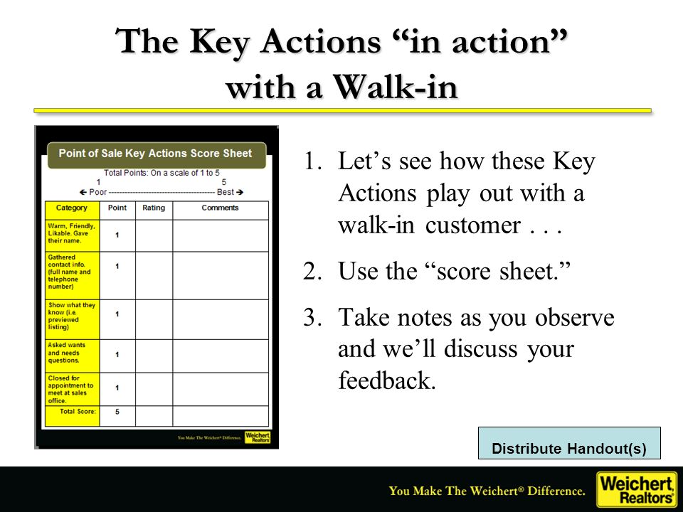 The Key Actions in action with a Walk-in