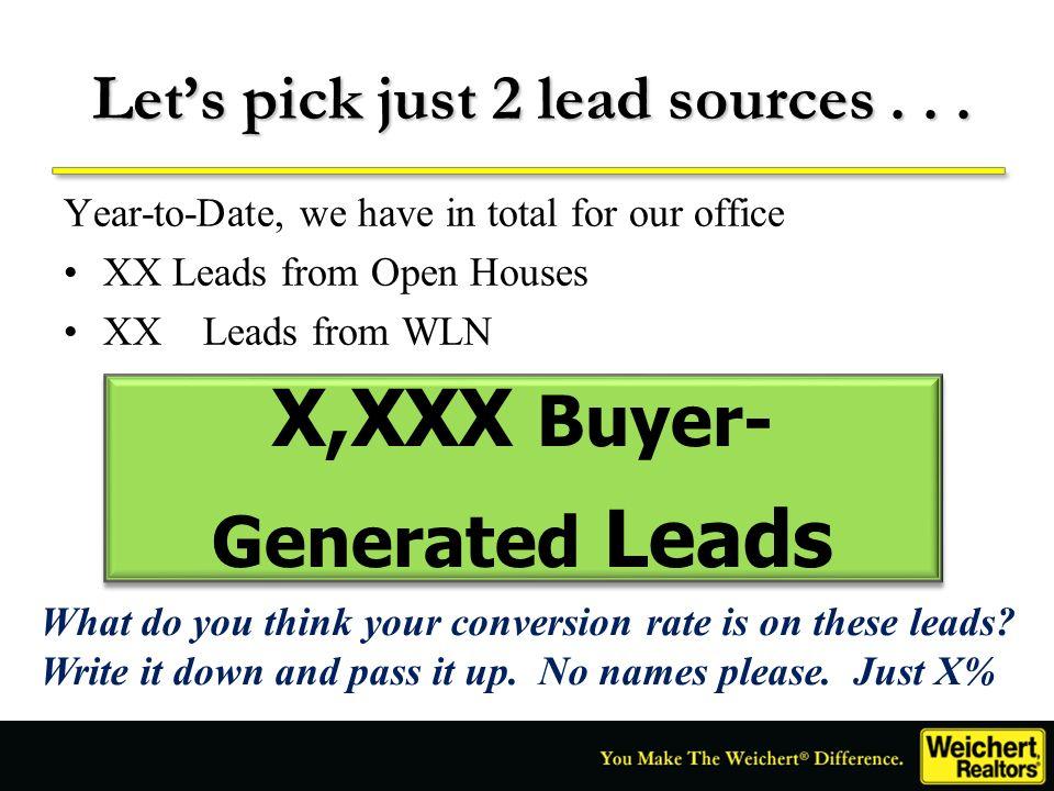 Let's pick just 2 lead sources . . .