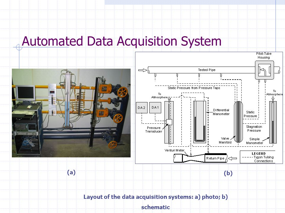 Automated Data Acquisition System
