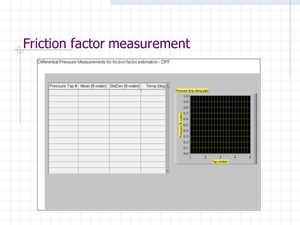 Friction factor measurement