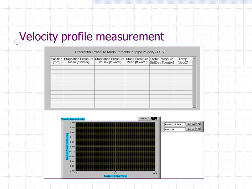Velocity profile measurement