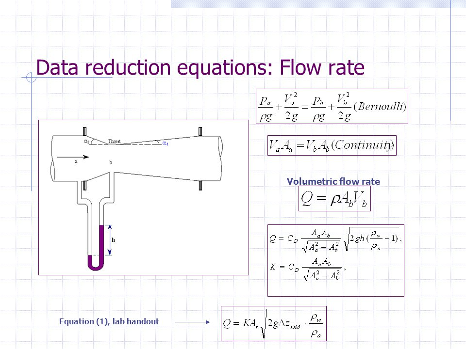 Data reduction equations: Flow rate