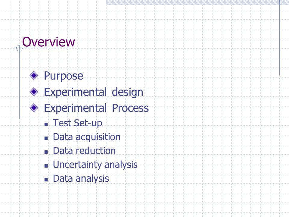 Overview Purpose Experimental design Experimental Process Test Set-up