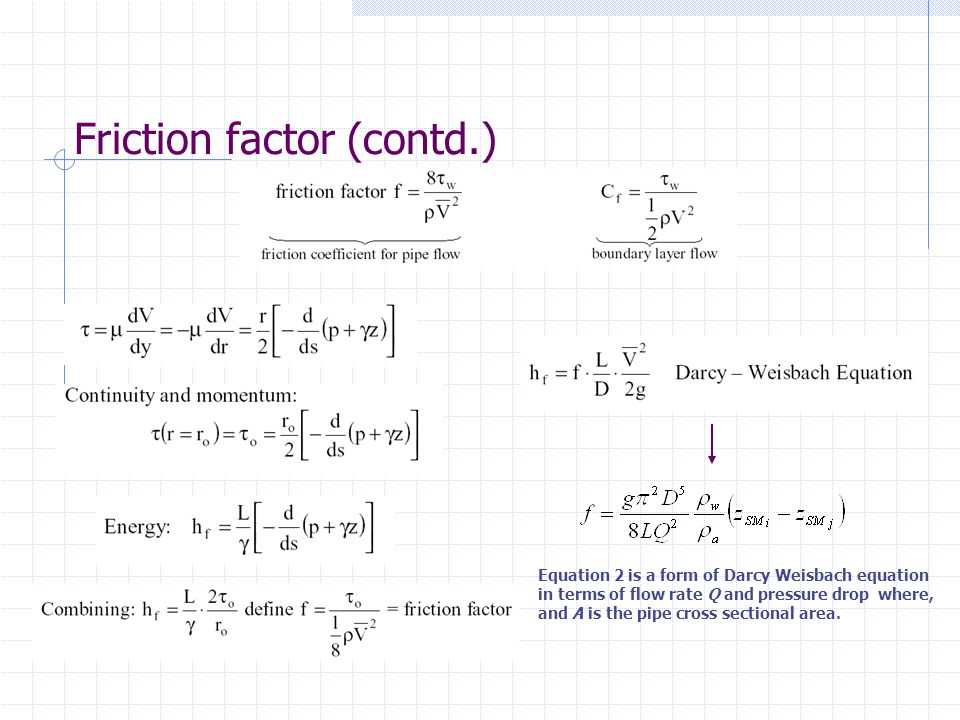 Friction factor (contd.)