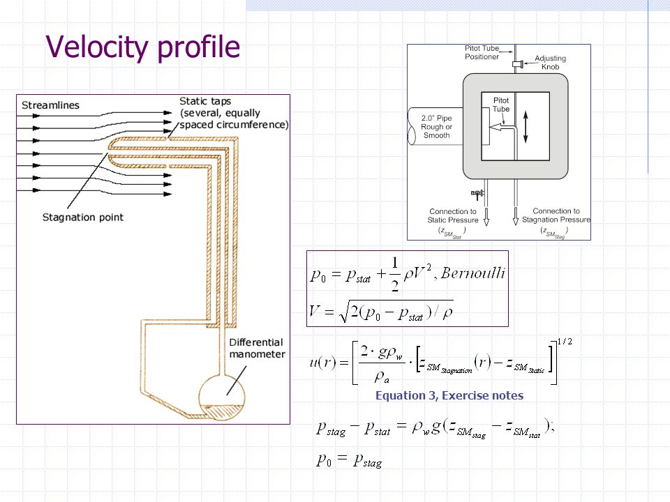 Velocity profile Equation 3, Exercise notes